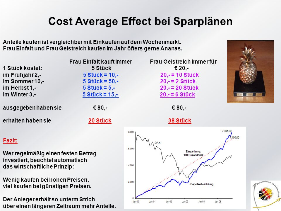 Cost Average Effect bei Sparplänen