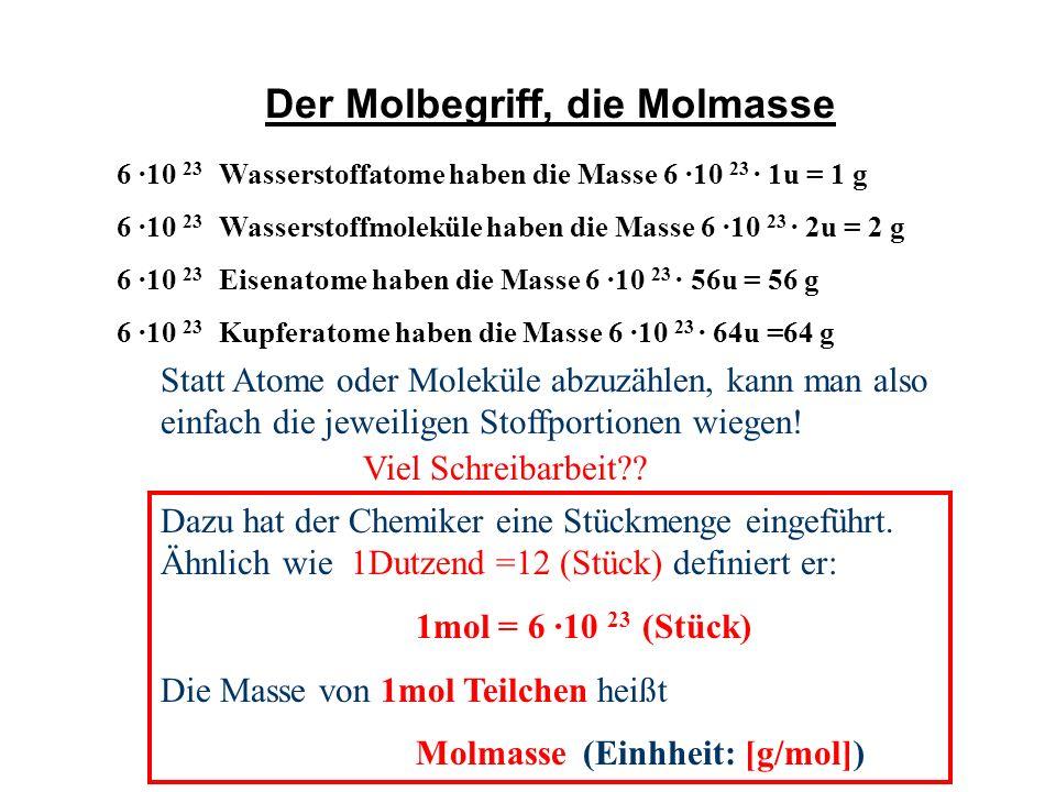 Amazing Einführung In Die Atome Arbeitsblatt Pattern - Mathe ...