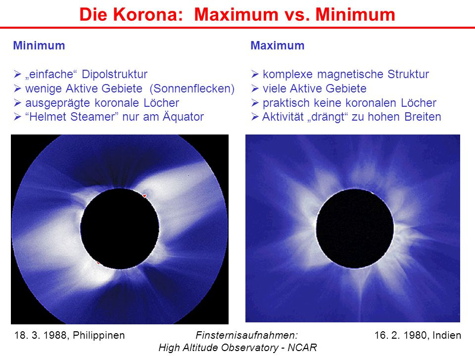 Die Korona: Maximum vs. Minimum