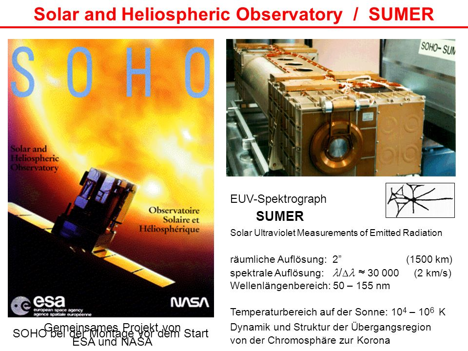 Solar and Heliospheric Observatory / SUMER