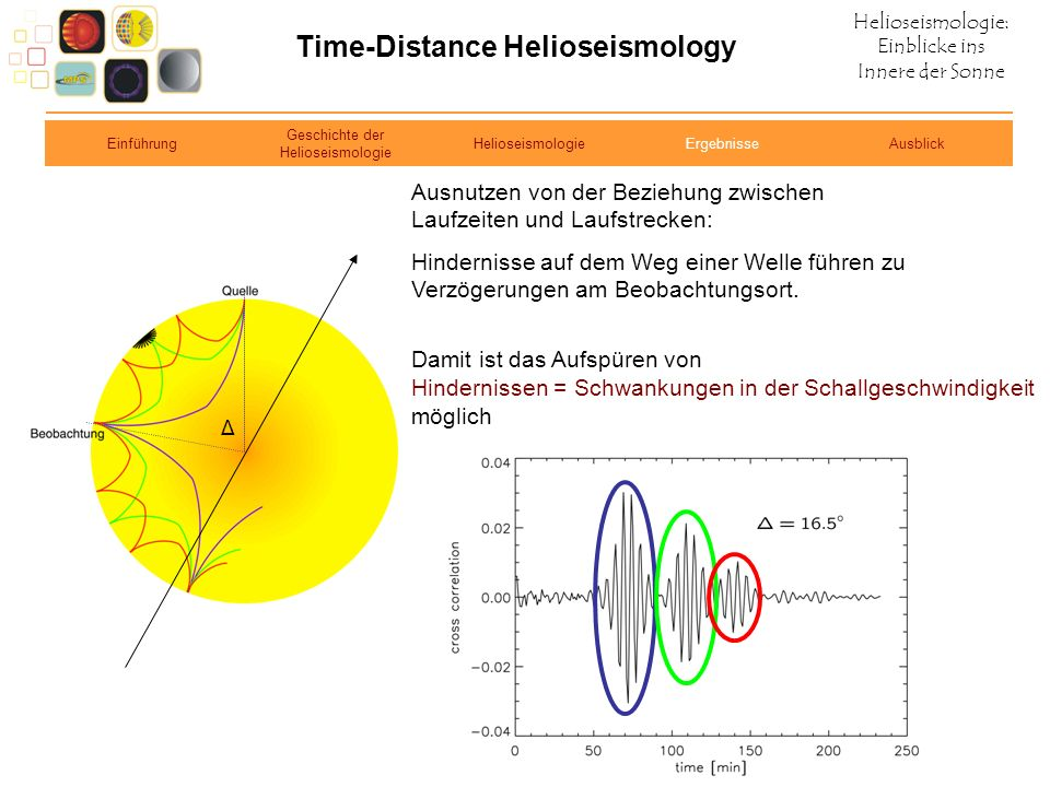 Time-Distance Helioseismology