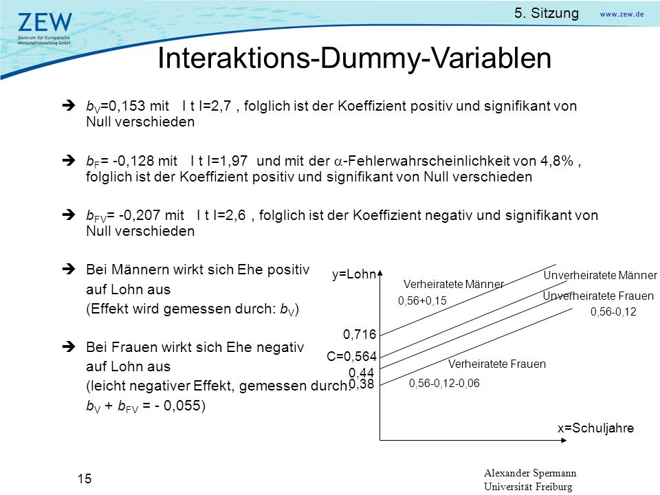 Interaktions-Dummy-Variablen