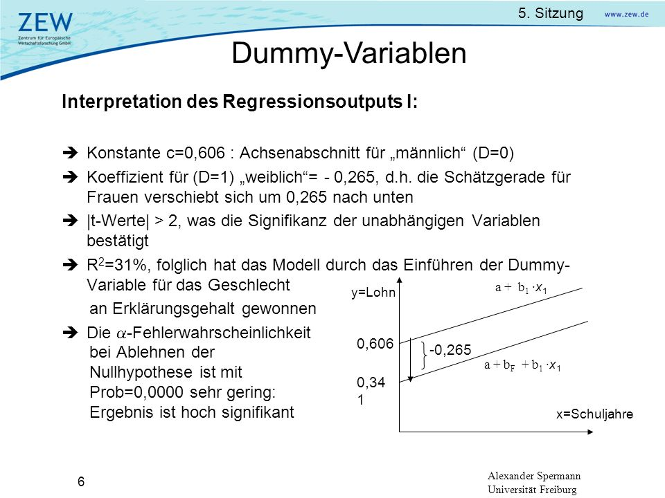 Dummy-Variablen Interpretation des Regressionsoutputs I: