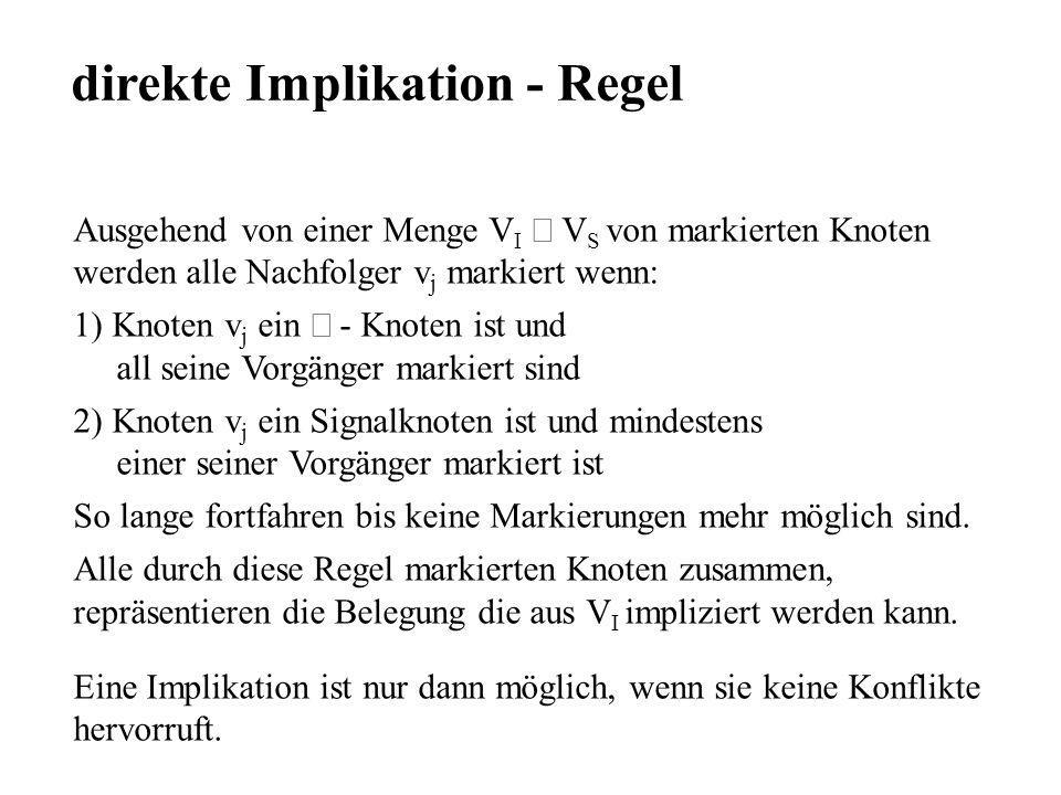 direkte Implikation - Regel