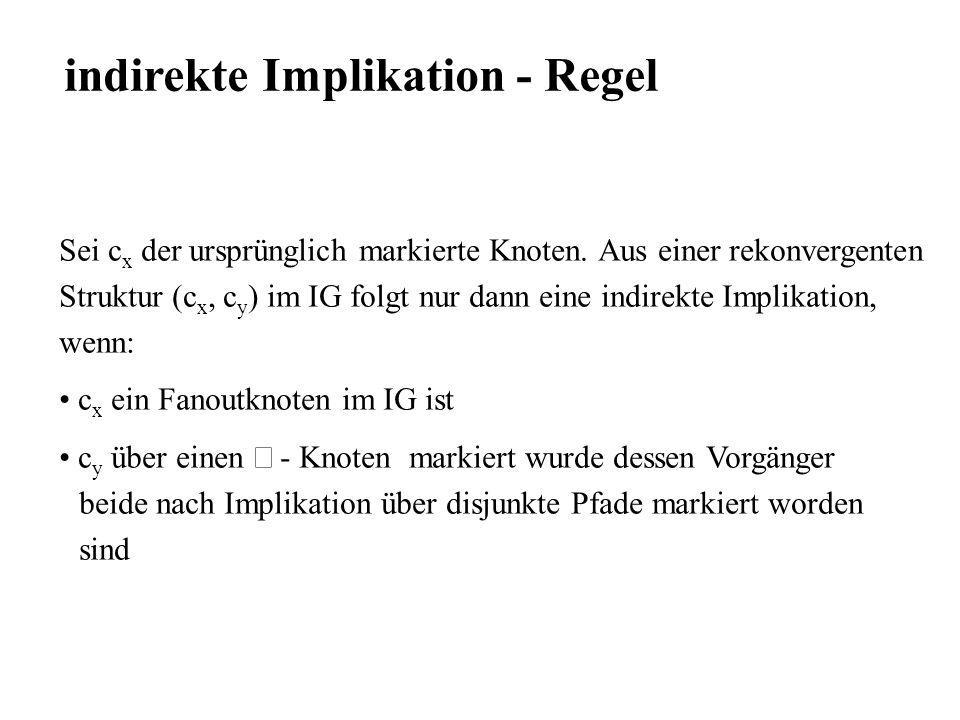 indirekte Implikation - Regel