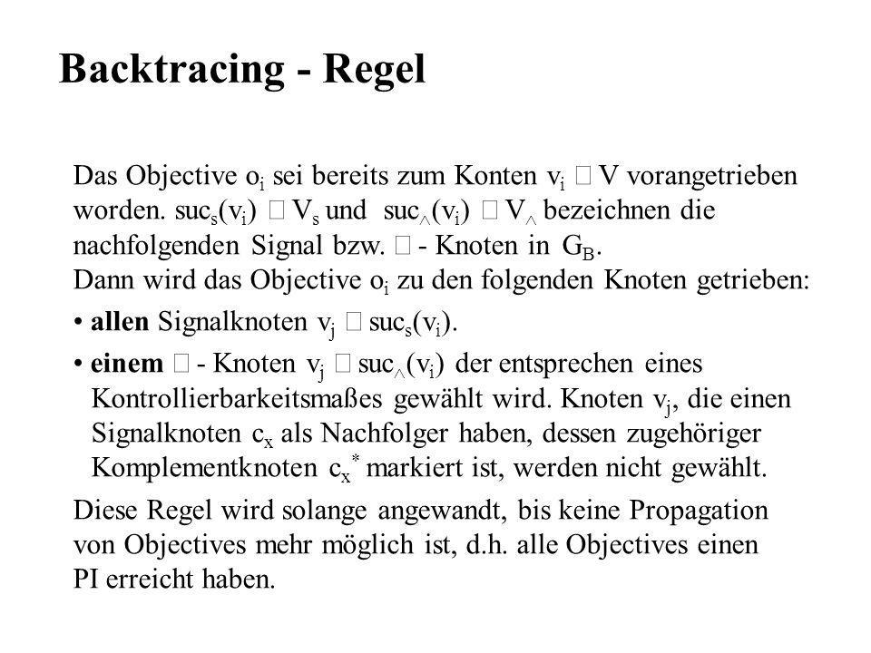 Backtracing - Regel