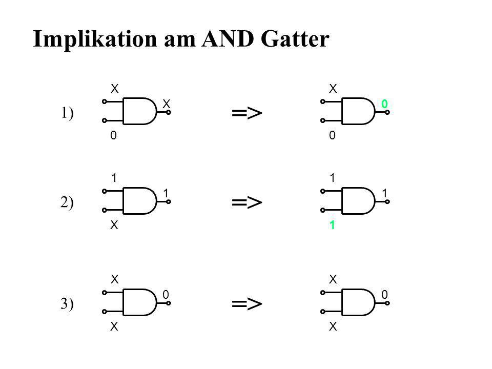 => => => Implikation am AND Gatter 1) 2) 3) X 1 X X