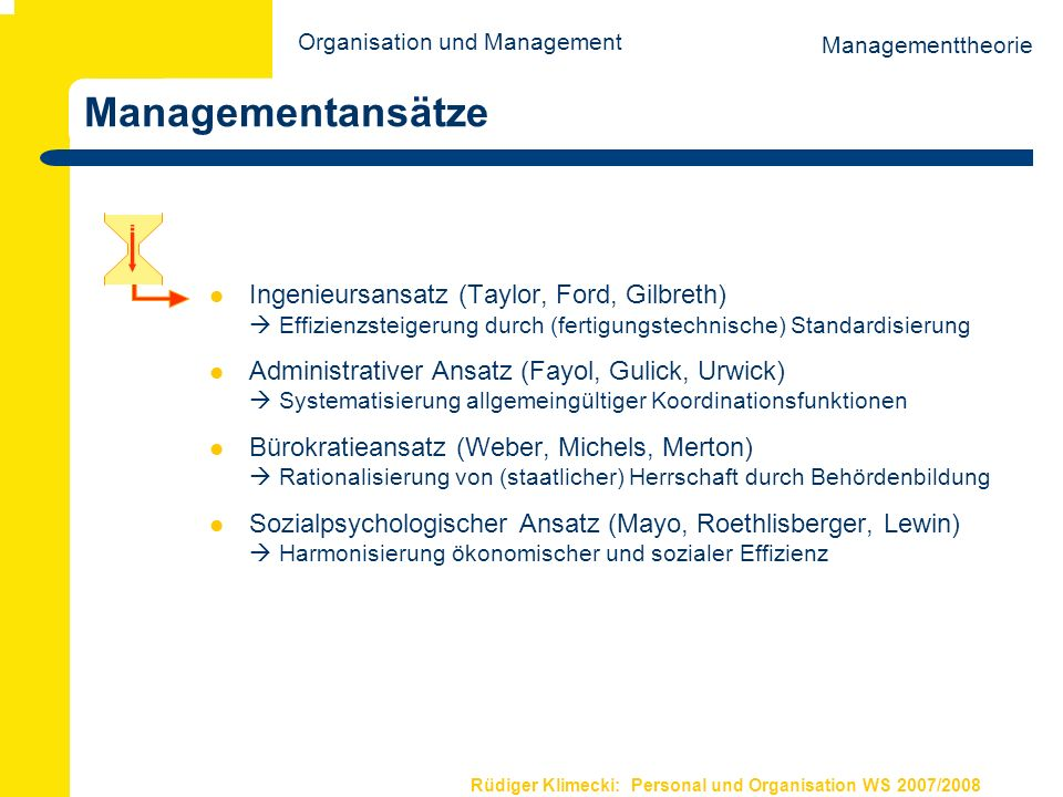 Organisation und Management