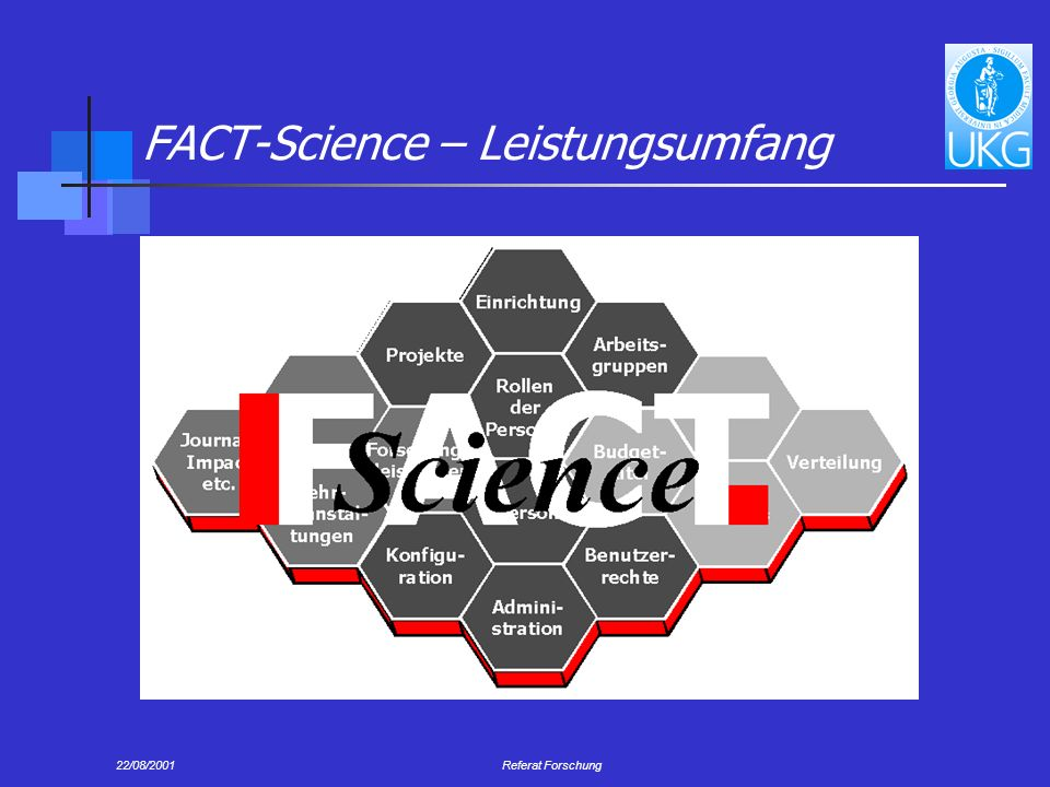 FACT-Science – Leistungsumfang
