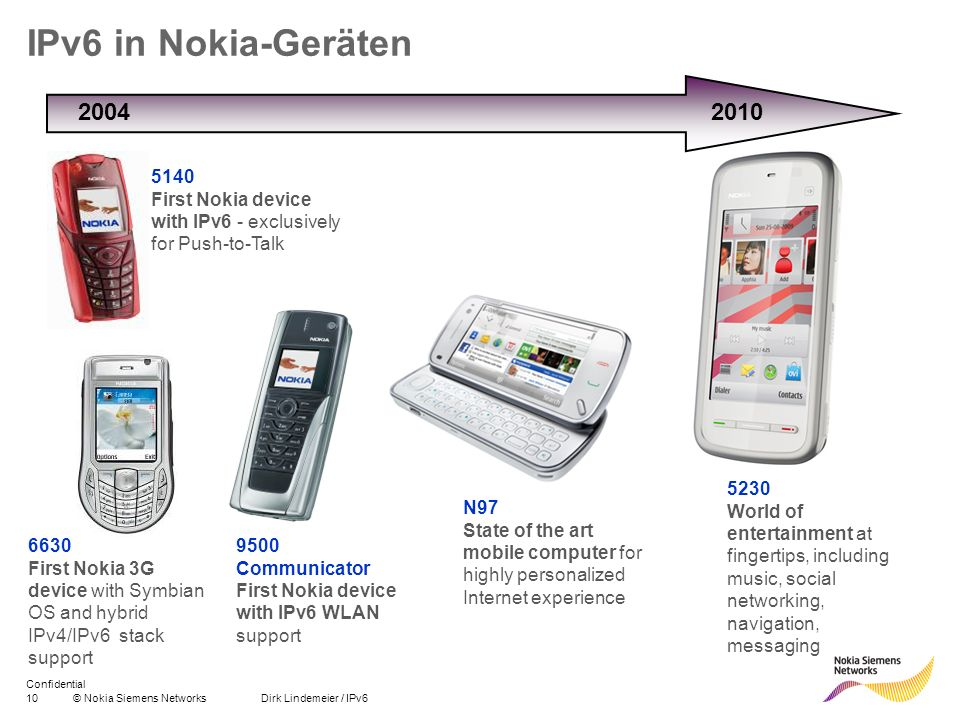 IPv6 in Nokia-Geräten 2004. 2010. 5140 First Nokia device with IPv6 - exclusively for Push-to-Talk.