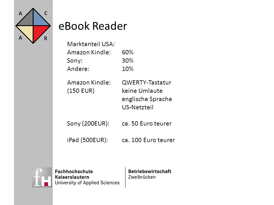 eBook Reader Marktanteil USA: Amazon Kindle: 60% Sony: 30% Andere: 10%
