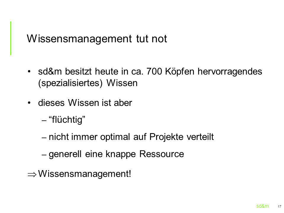 Wissensmanagement tut not