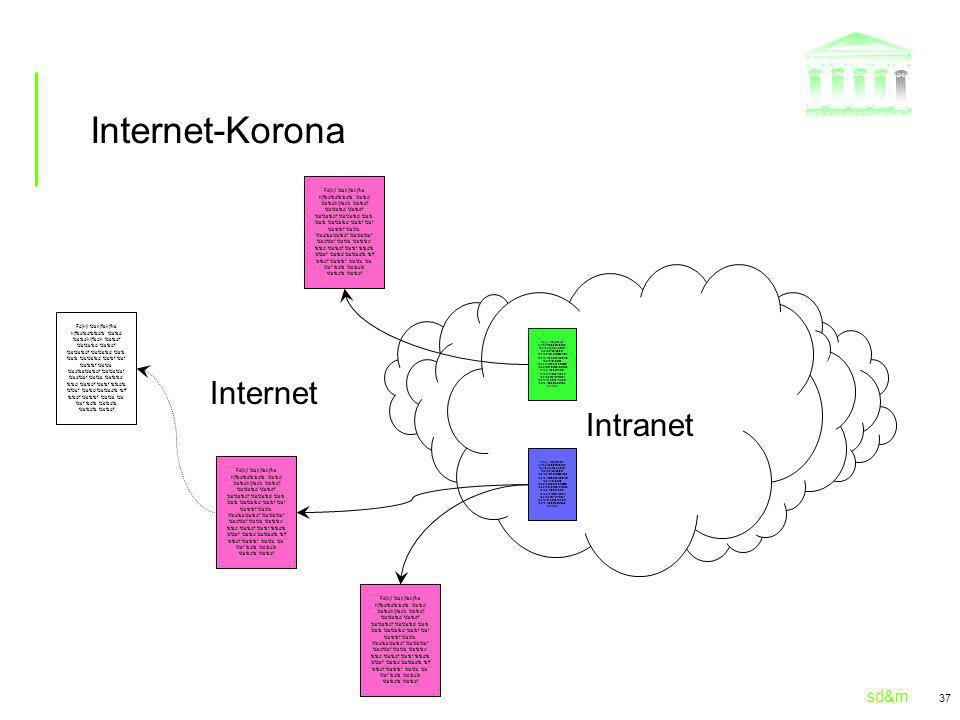 Internet-Korona Internet Intranet