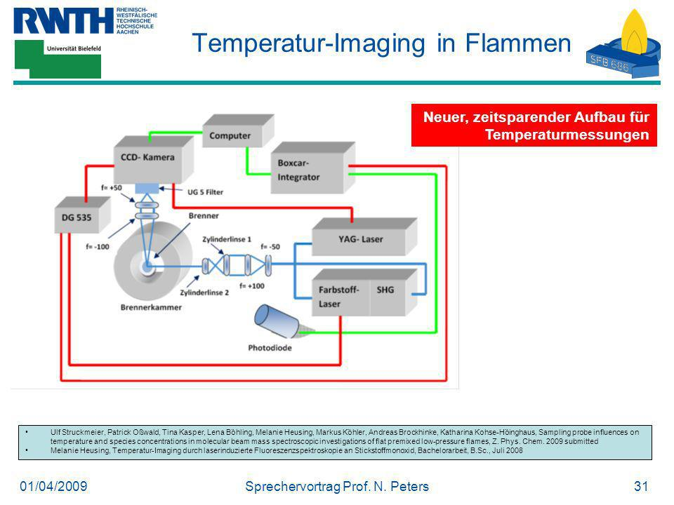 Temperatur-Imaging in Flammen