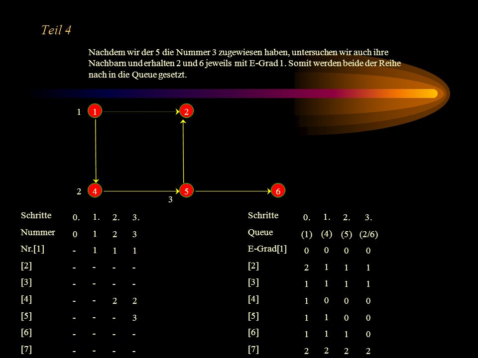 Charmant Grad 2 Problemlösung Galerie - Mathematik & Geometrie ...