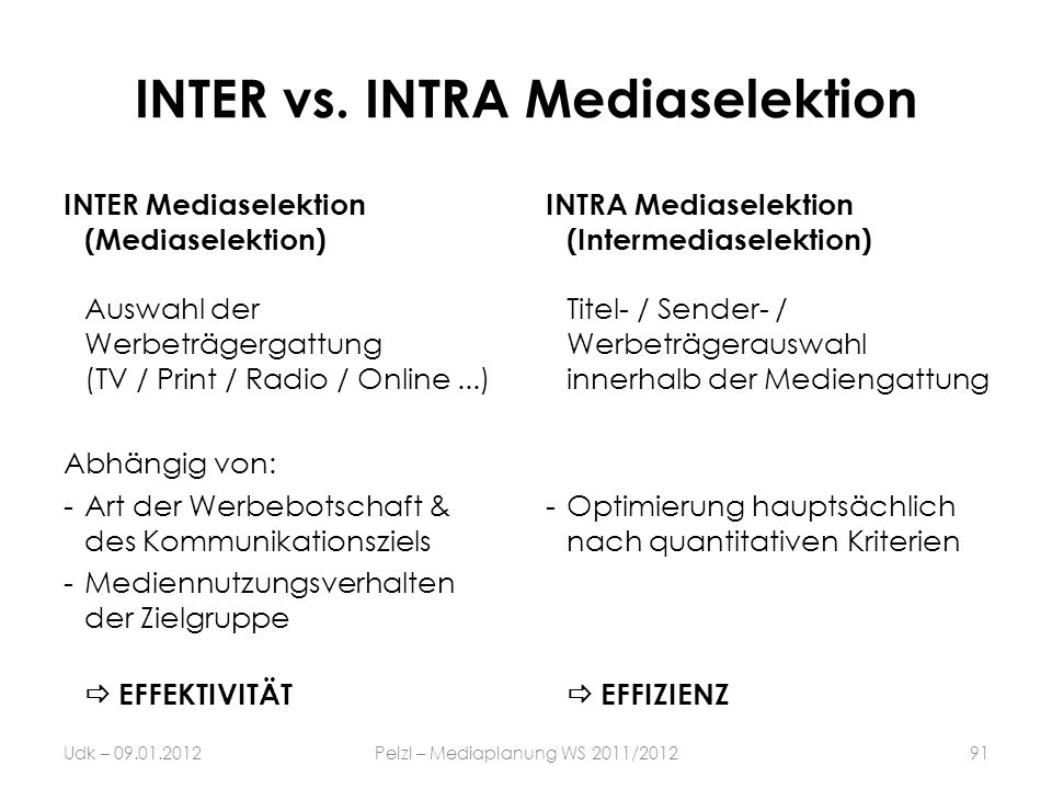 INTER vs. INTRA Mediaselektion