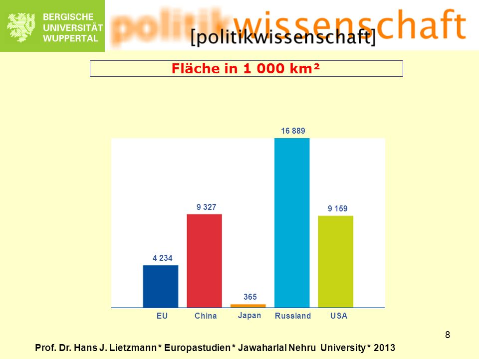 Fläche in 1 000 km² 16 889. 9 327. 9 159. 4 234. 365. EU. China. Japan. Russland. USA.