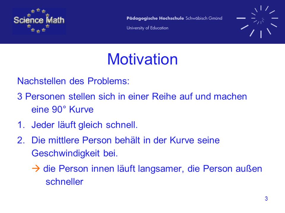 Motivation Nachstellen des Problems:
