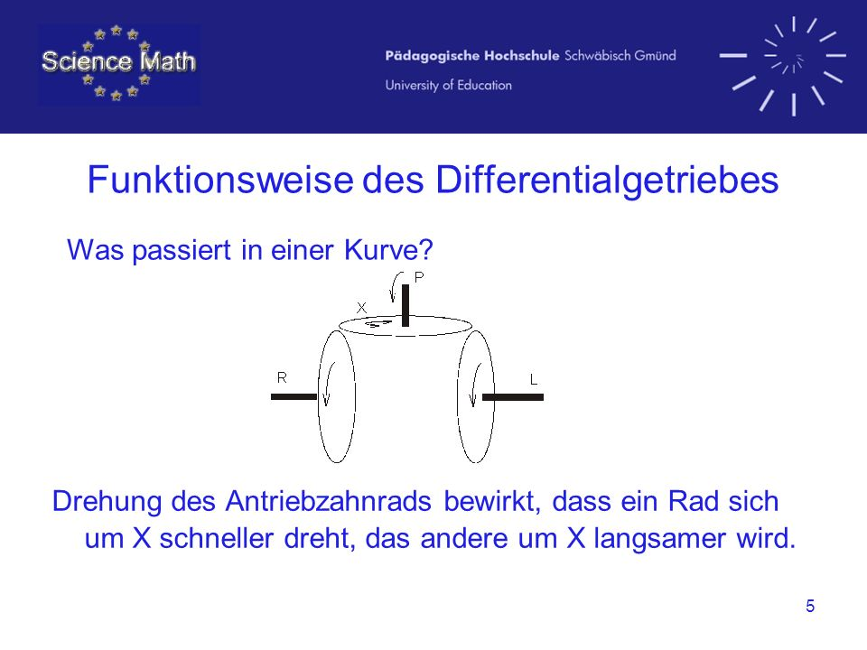 Funktionsweise des Differentialgetriebes