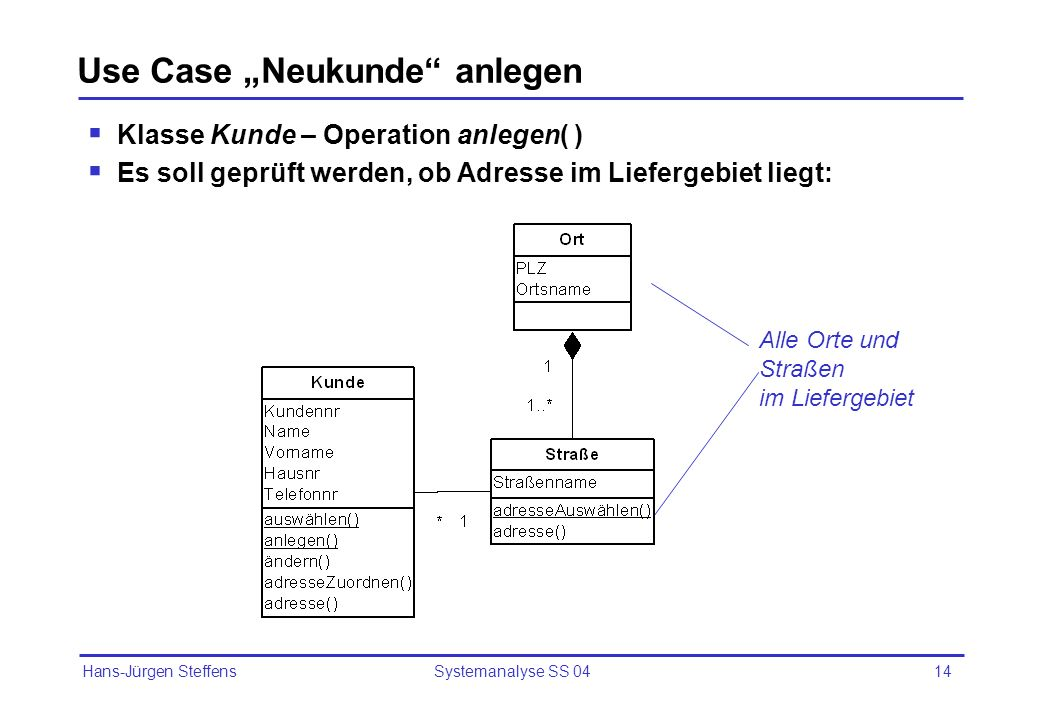 "Use Case ""Neukunde anlegen"