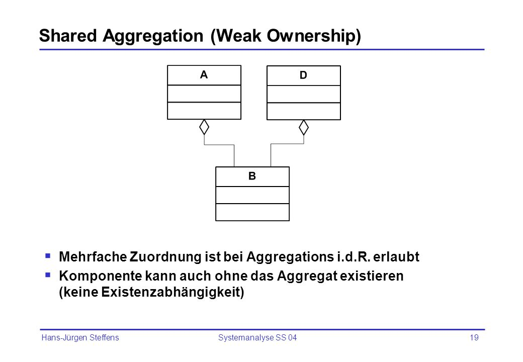 Shared Aggregation (Weak Ownership)