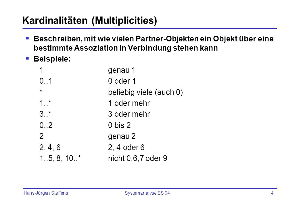 Kardinalitäten (Multiplicities)