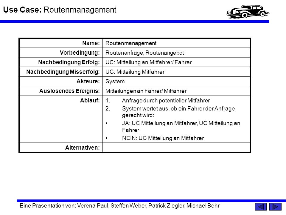 Use Case: Routenmanagement