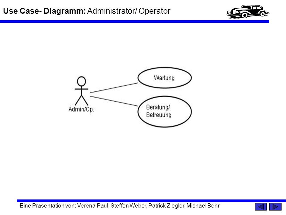 Use Case- Diagramm: Administrator/ Operator