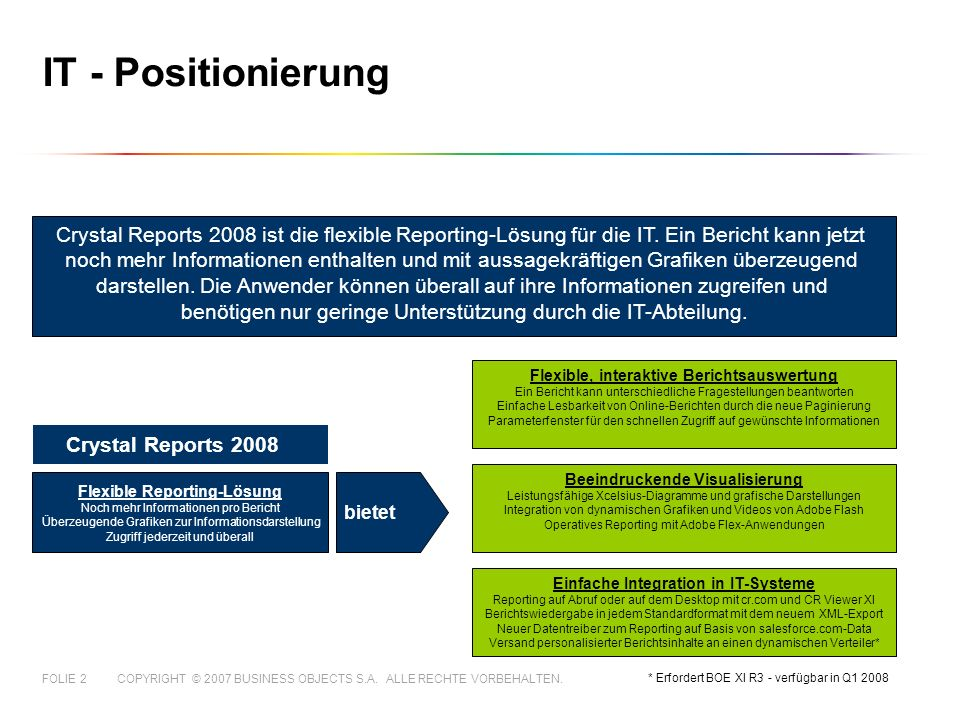 IT - Positionierung