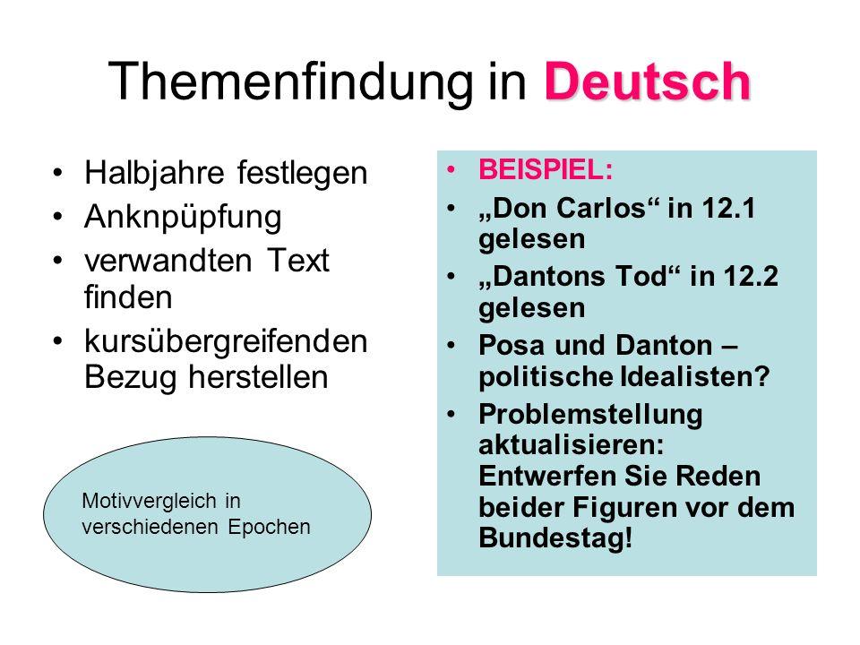 Themenfindung in Deutsch