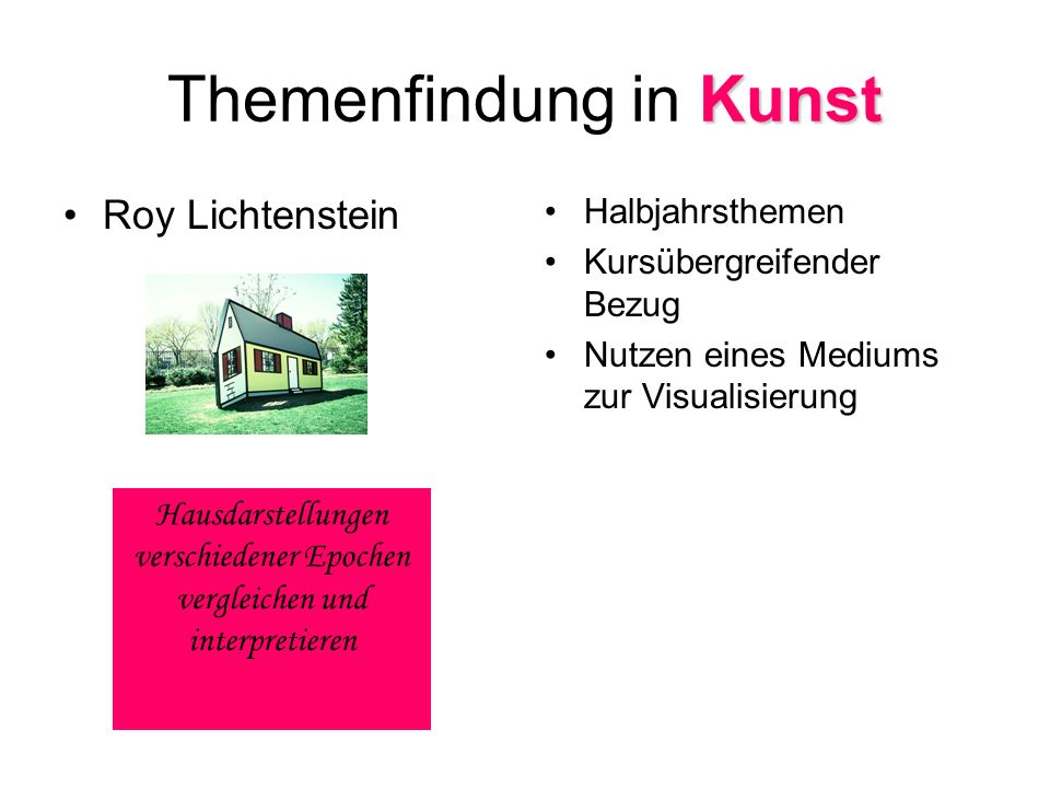 Themenfindung in Kunst