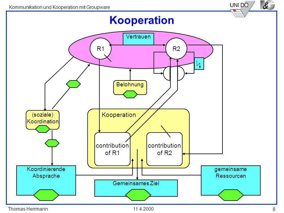 Kooperation R1 R2 Kooperation contribution of R1 contribution of R2