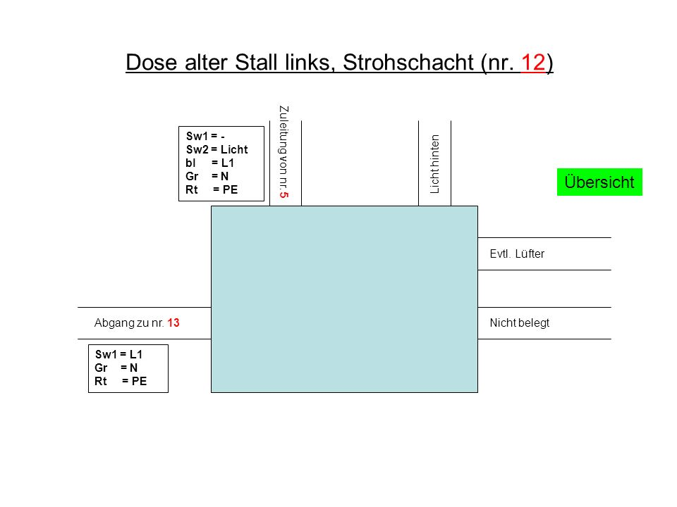 Dose alter Stall links, Strohschacht (nr. 12)
