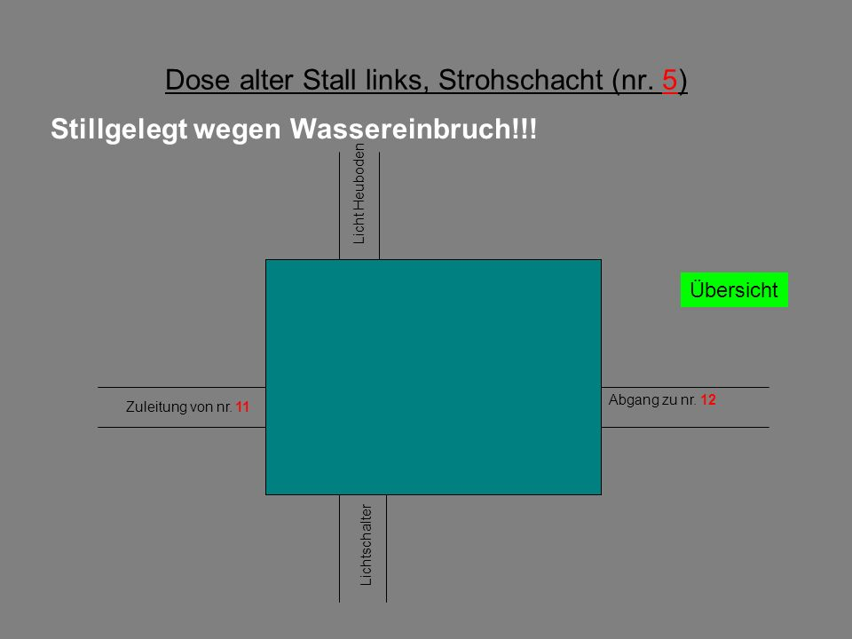 Dose alter Stall links, Strohschacht (nr. 5)