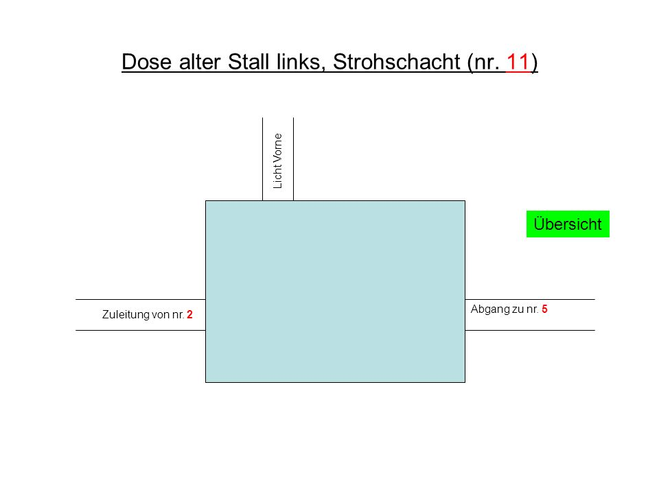 Dose alter Stall links, Strohschacht (nr. 11)