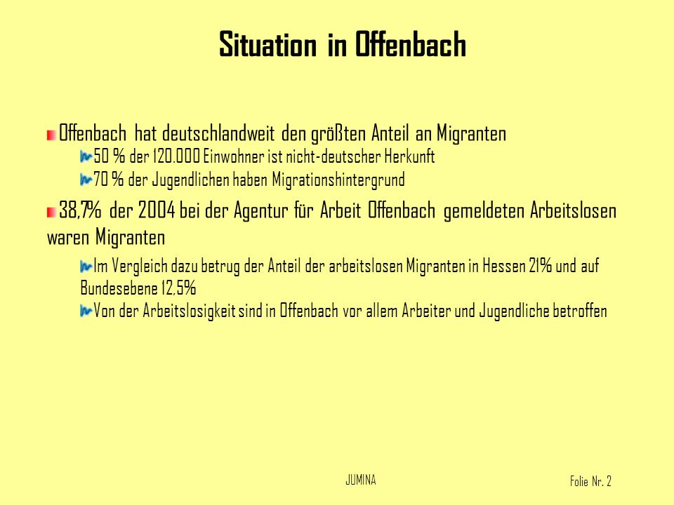 Situation in Offenbach
