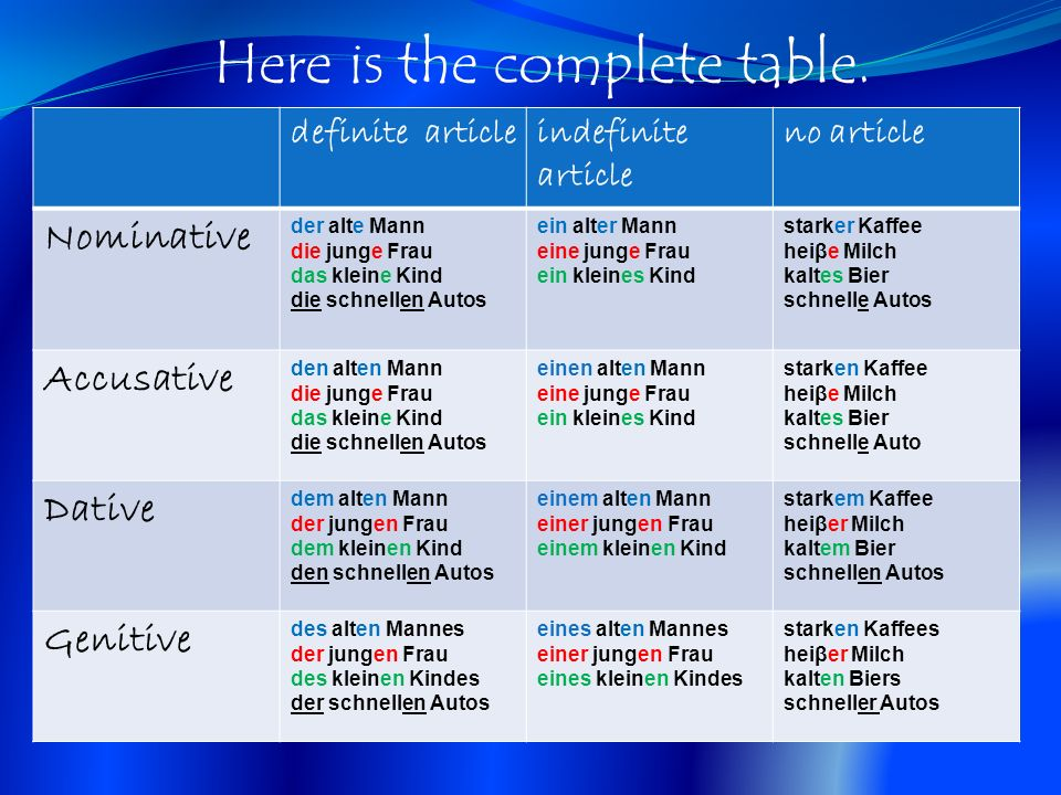Here is the complete table.