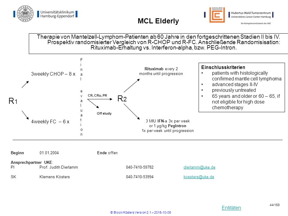 MCL Elderly