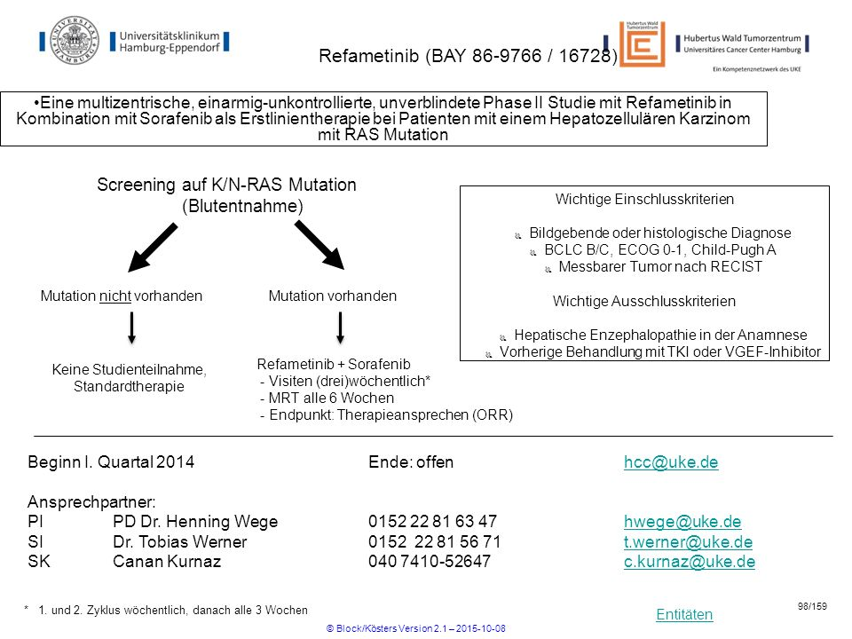 Refametinib (BAY 86-9766 / 16728) Screening auf K/N-RAS Mutation