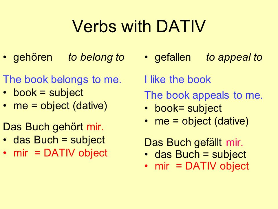 Verbs with DATIV gehören to belong to The book belongs to me.