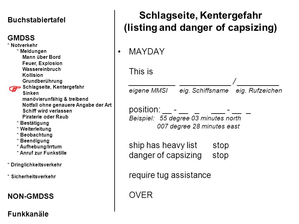Schlagseite, Kentergefahr (listing and danger of capsizing)