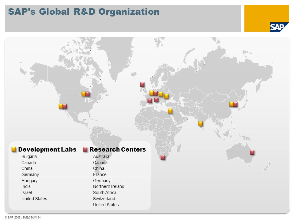 SAP s Global R&D Organization