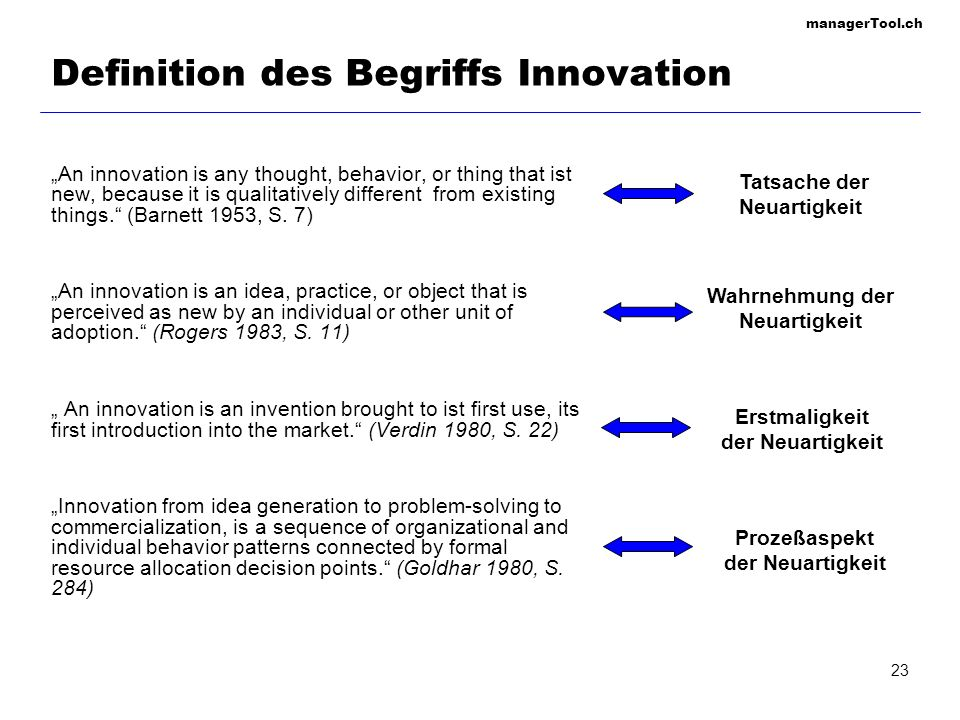 Definition des Begriffs Innovation