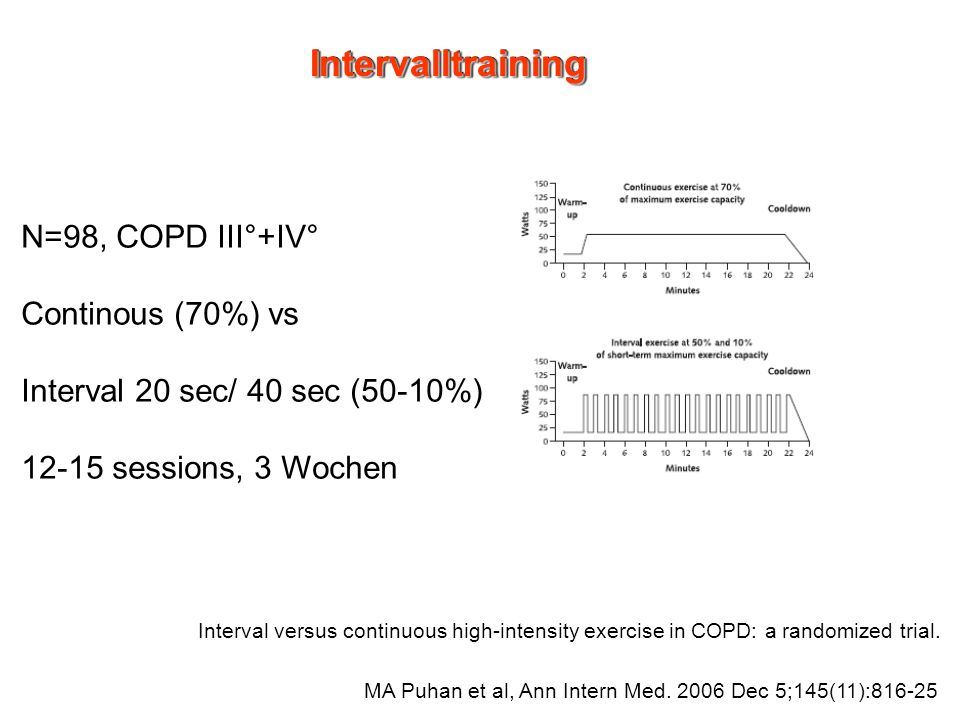 Intervalltraining N=98, COPD III°+IV° Continous (70%) vs