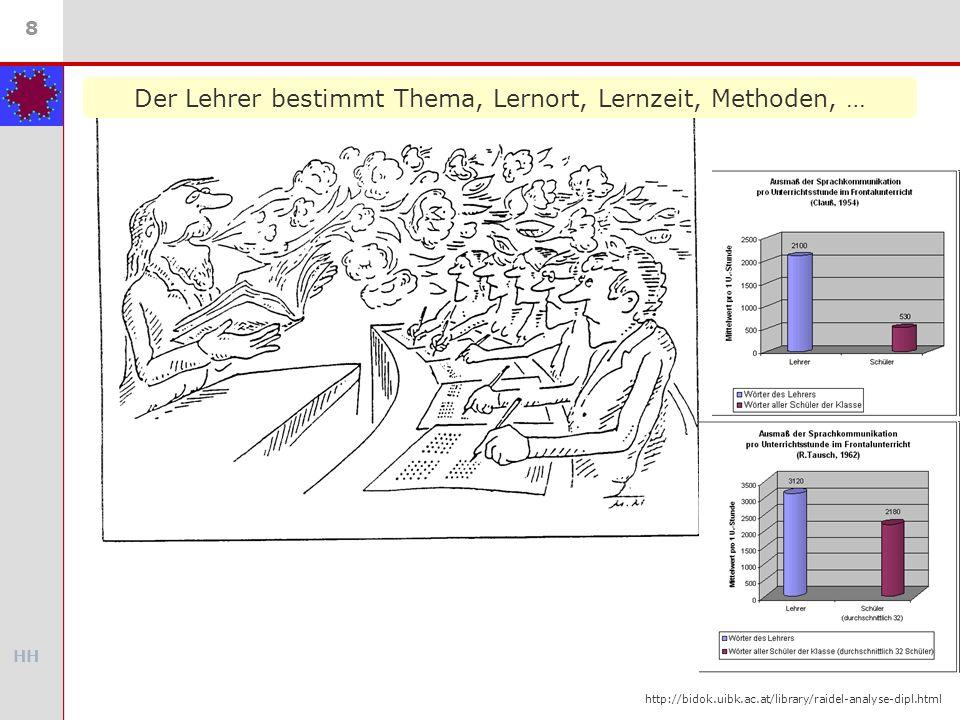 Dahn 2009 Offener Unterricht und Lehrerausbildung StD Hürter - ppt ...