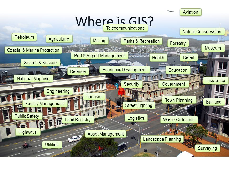 Where is GIS Aviation Telecommunications Nature Conservation