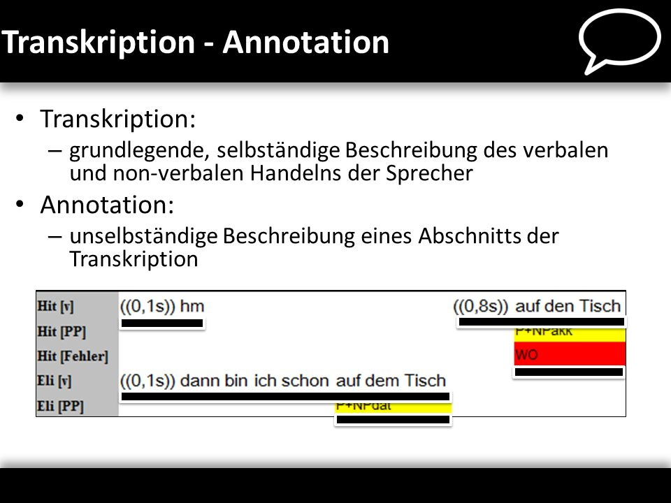 Transkription - Annotation