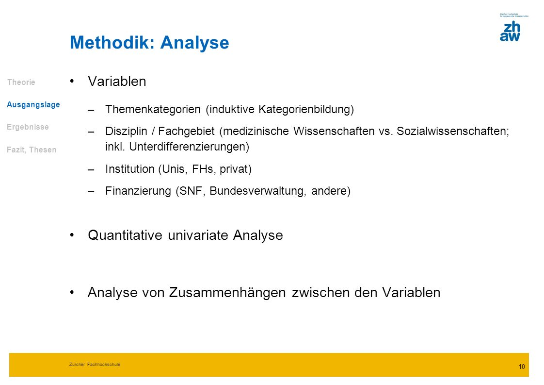 Methodik: Analyse Variablen Quantitative univariate Analyse