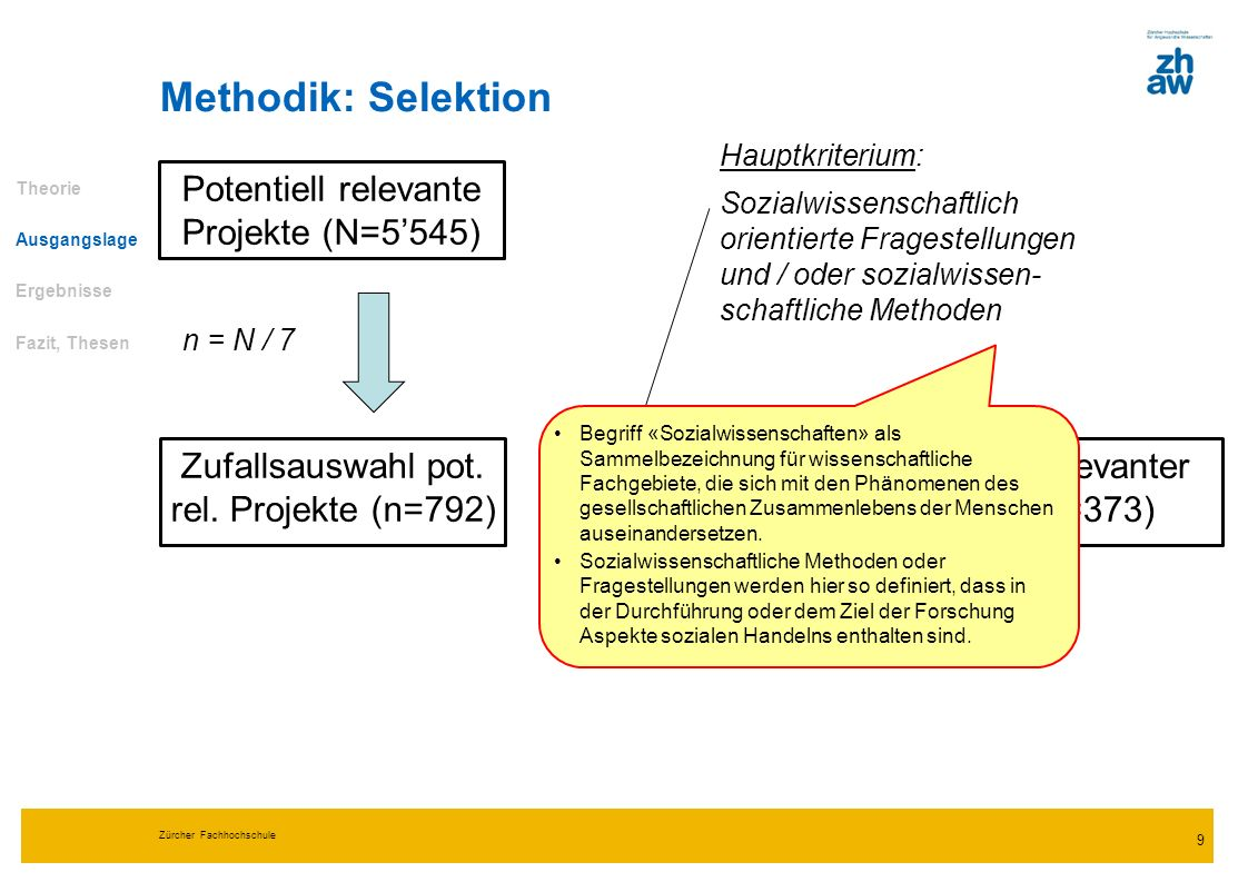 Methodik: Selektion Potentiell relevante Projekte (N=5'545)