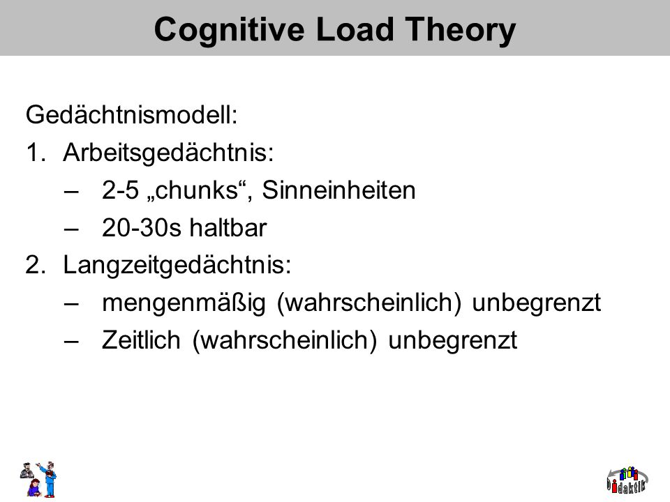 Cognitive Load Theory Gedächtnismodell: Arbeitsgedächtnis: